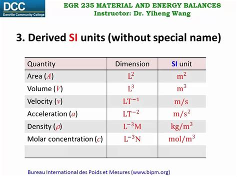 what is a in unit material and energy balances lecture 03 systems of units si unit system