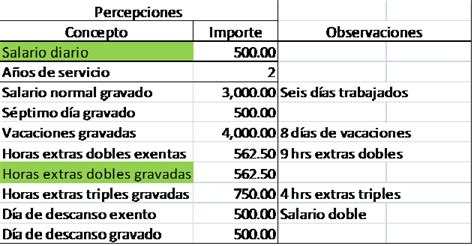 art 109 lisr 2016 tu blog fiscal lisr ingresos exentos prestaciones