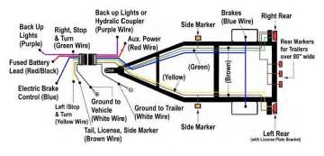 trailer brake wiring diagram 7 way electric brakes left rear with license plate bracket right
