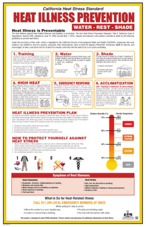 Heat And Illness Prevention Template Icw Group Heat Illness Indoor Documents Templates Station Heat And Illness Prevention Template