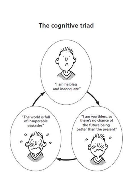 cognitive psychology wikiversity image gallery self schema theory