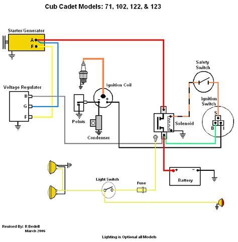 cub cadet ignition wiring diagram cub cadet 1250 ignition