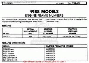 Suzuki Frame Number Identification Decoding Honda Motorcycle Part Numbers Autos Post
