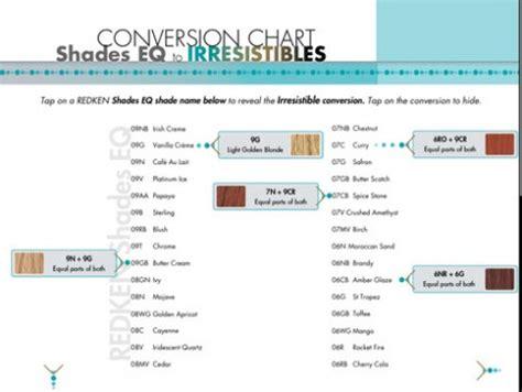 majirel hair color conversion chart best hair color 2017 loreal hair color chart majirel hair color conversion chart