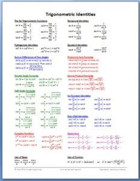 Trig Reference Table by Algebra Formula Sheet Printable Homework Sheets