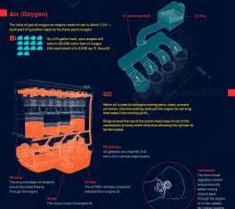 Electric Car Engine Working How A Car Engine Works Animagraffs