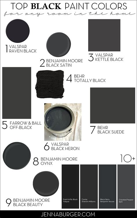 top black paint colors for any room in the home paint color roundup by burger design www