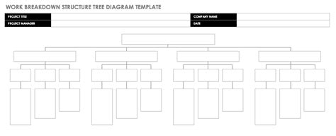 sle phone tree template tree diagram template image home garden and tree rtecx