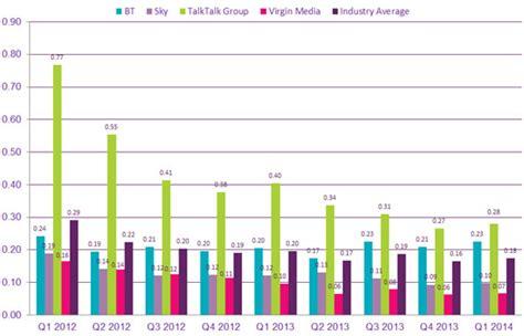 bt mobile customer service number broadband services bt broadband customer service