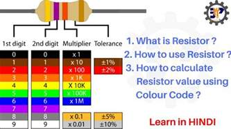 resistor 4 band color code how to calculate resistor color code in 4 band resistor part 1