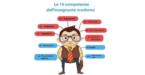 test sostegno 10 competenze docente moderno your edu