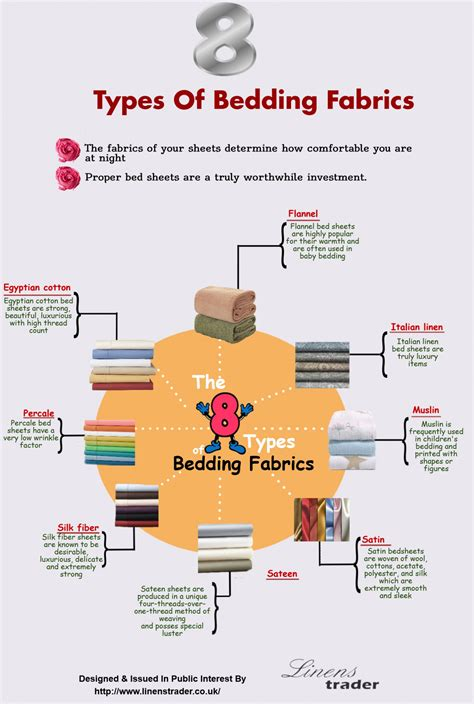 Types Of Bedding | 8 types of bedding fabrics visual ly