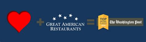 Great American Restaurants Gift Card - home gar