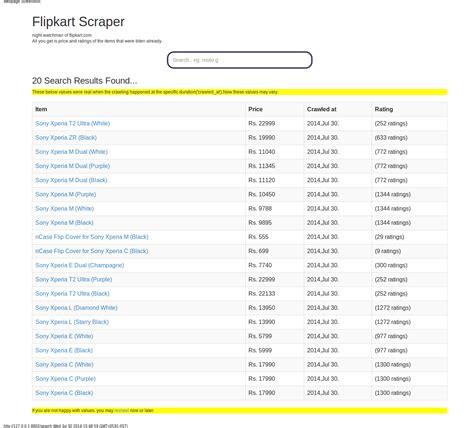 Mongodb Insensitive Search Github Ethan Hunt 007 Flipkart Scraper Python Is Going To Bite The Flipkart Soon