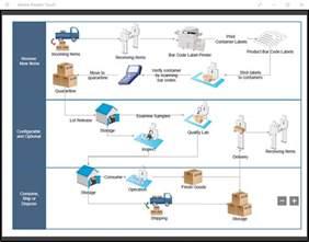Kostenlose Vorlage Mindmap Kostenlose Flussdiagramm Beispiele F 252 R Word Powerpoint Und Pdf