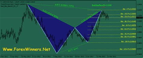 123 pattern v6 download search patterns v6 indicator forex winners free download