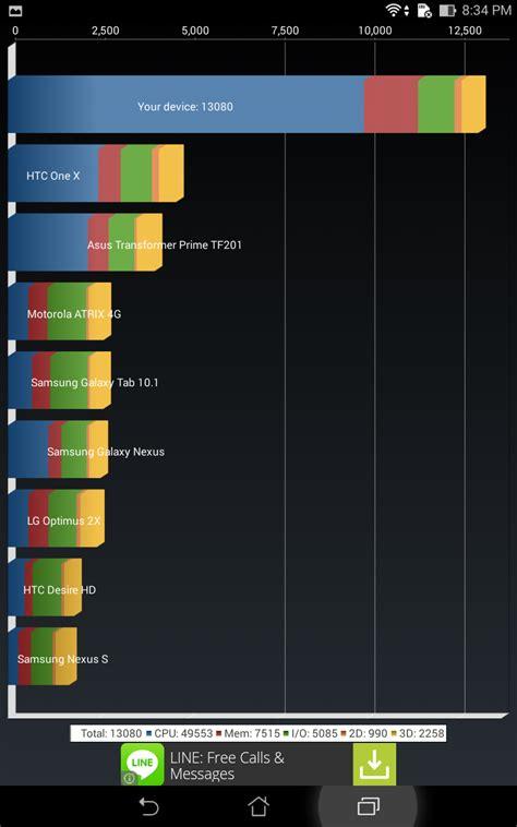Asus Fonepad 7 Fe375cxg 1g018a review asus fonepad 7 fe375cxg tablet terjangkau dengan
