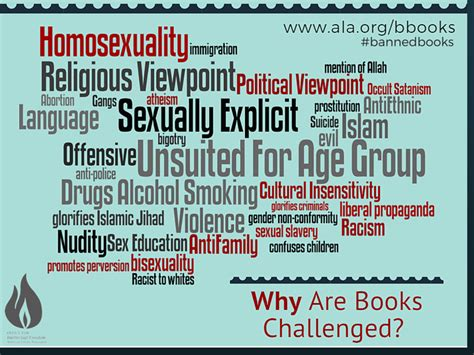 list of challenged books the holy bible makes library association s list of most
