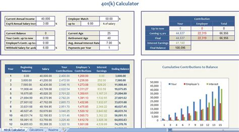 excel retirement template 401k calculator excel template 401k calculator retirement