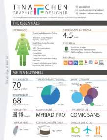 infographic resume builder an infographic resume visual ly