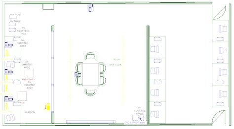 general physical layout of work space physical layout