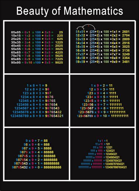 The Mathematics Of mathematics of mathematics