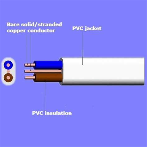 pvc sheathed wiring system china copper pvc insulated pvc sheathed flat cable