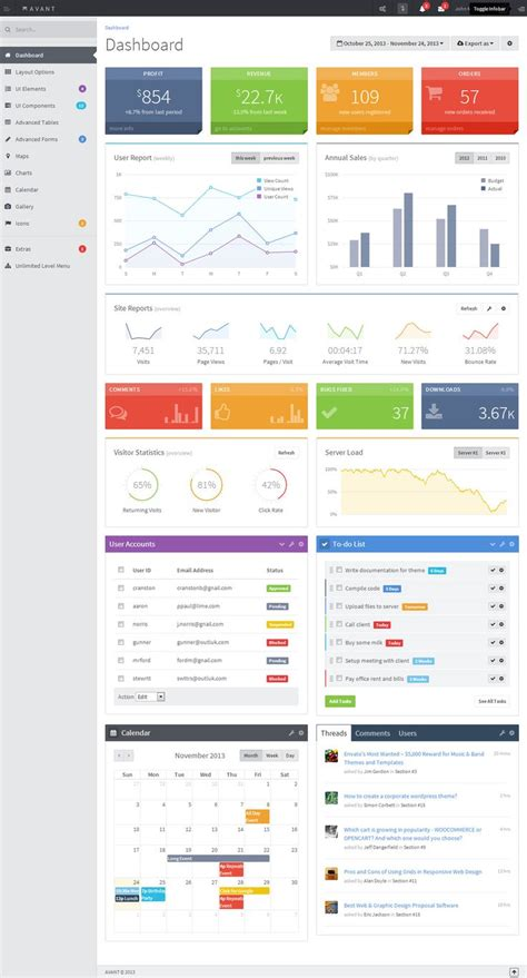 25 best ideas about dashboards on pinterest dashboard