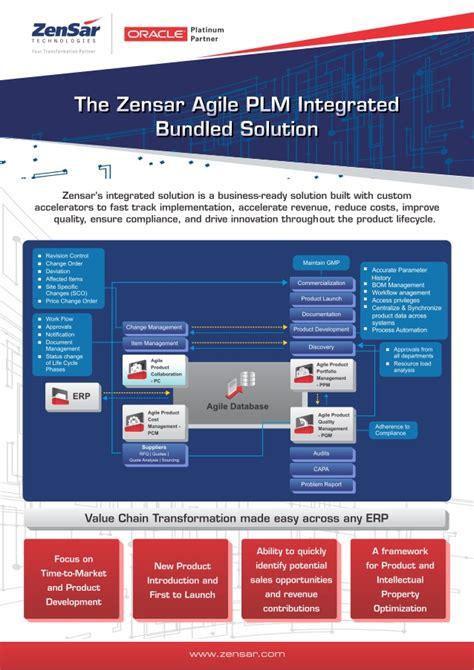 email zensar the zensar agile plm integrated bundled solution