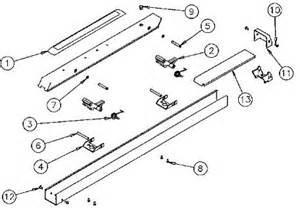 sargent standard end cap 565 us32d stainless steel sargent exit device parts