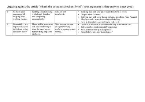 5 Paragraph Essay On School Uniforms by 5 Paragraph Essay On School Uniforms Platinum Class Limousine