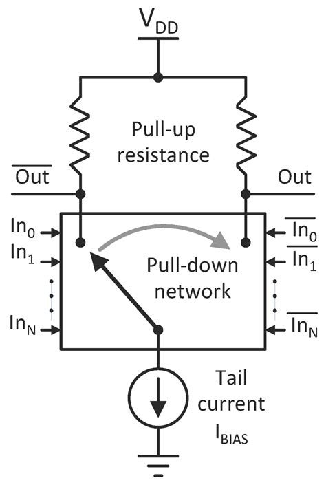 pull up resistor voltage pull up resistor noise 28 images inputs importance of modbus polarization resistors drives