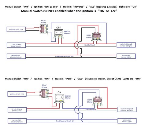 f150 backup light wiring diagram free wiring