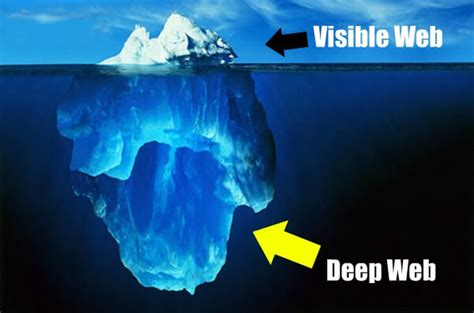 imagenes marianas web what is the deep web the simplest way to understand