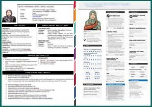 Format Resume Terkini Pdf by Blog Anamizu Jejak Digital Contoh Resume Mudah Dan Kemas