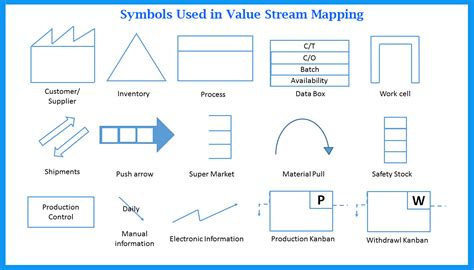 value mapping symbols value mapping symbols pictures to pin on
