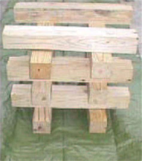 Cribbing Wood by Niosh Program Michigan Report 03mi053 Cdc Niosh