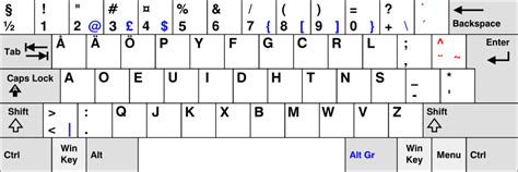 online keyboard layout detection buying a finnish keyboard online finland forum