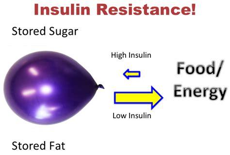reversing type  diabetes dr jason fung medium