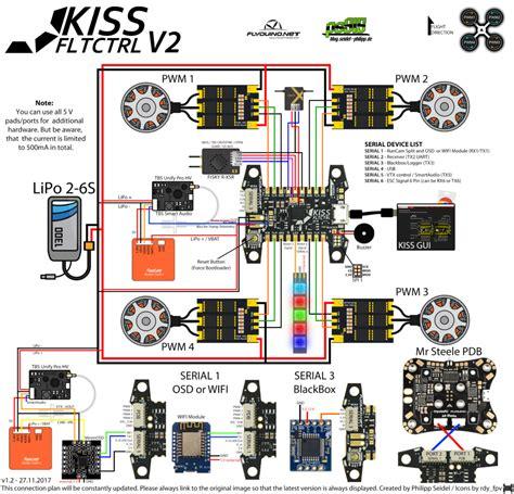 rc brushless motor wiring diagram rc boat motor wiring
