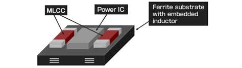 murata embedded inductor murata develops world s smallest micro dc dc converter fareastgizmos