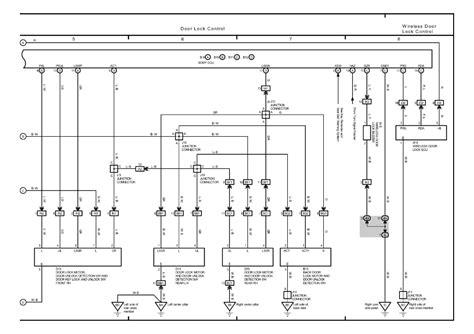 100 toyota venza wiring schematic toyota air