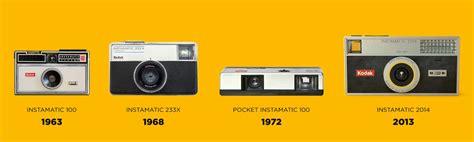 Kodak Instamatix Samsung Galaxy S4 Custom kodak instamatic 2014 concept le photophone le plus