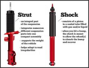 Car Shock Absorber Strut The Difference Between Shocks And Struts And When Do We