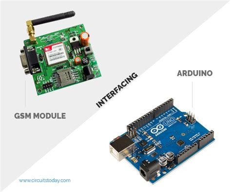 interface gsm module to arduino send and receive sms