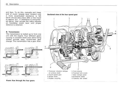 bmw r27 wiring diagram wiring diagram sierramichelsslettvet