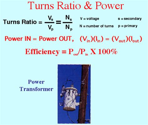 transformer inductance vs turns ratio transformer impedance vs turns ratio 28 images all about electronics and communication