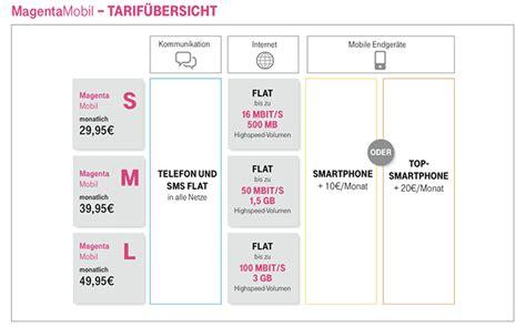 Magenta Strategi magenta mobil und magenta eins preisliste optionen