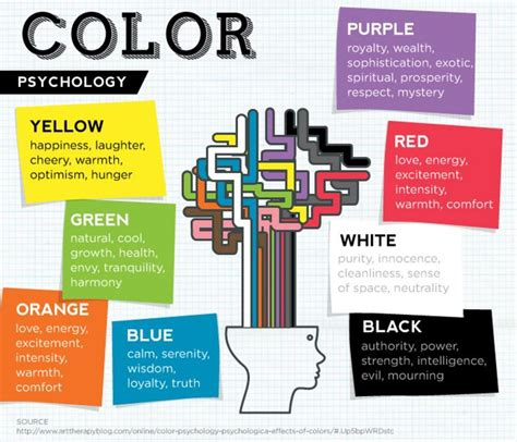 how does color affect mood 16 best images about colour psychology healing on