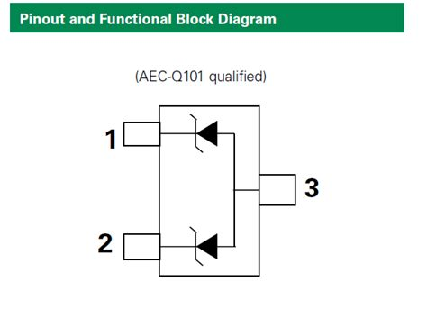 tvs diode design guide sm series 400w tvs diode array block diagram electronic products
